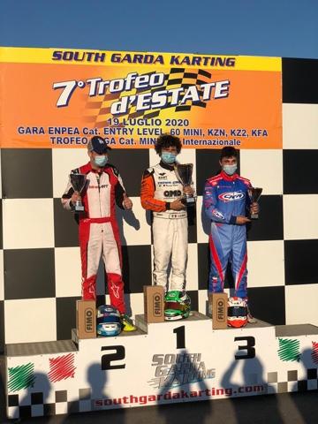 WEEK END TOP PER IL TEAM DRIVER CON LA VITTORIA DI DE MARCO E IL TRIPLO PODIO PER KASTELIC, NAKAMURA E MONZA.