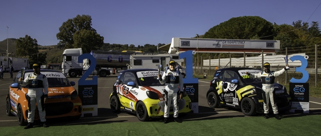 HP Sport e Cannavò vincitori a Pergusa