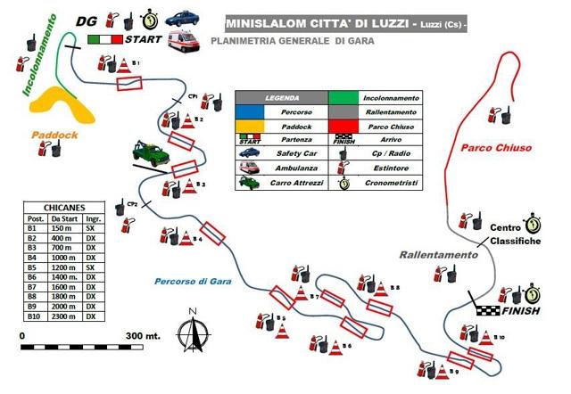 2°Mini Slalom Città di Luzzi