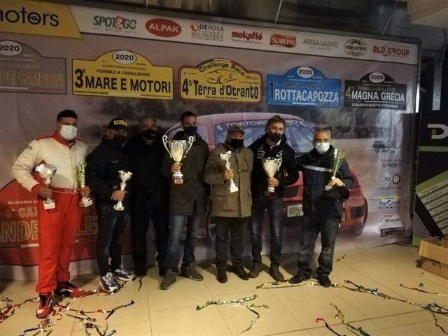 LA SCUDERIA MOTORSPORT SCORRANO BRILLA AL 4° TERRE JONICHE FORMULA CHALLENGE ULTIMA  PROVA DEL CAMPIONATO ITALIANO
